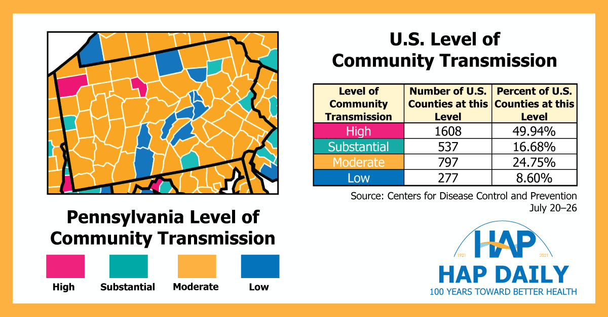 Pennsylvania county map showing spread of Delta variant